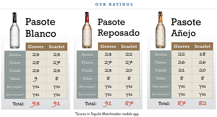 pasote-tequila-review-score